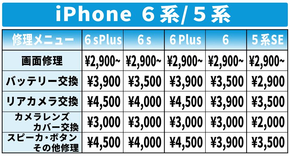 iPhone6splus iPhone6s iPhone6plus iPhone6 iPhoneSE iPhone5s 5c 5 修理 価格表