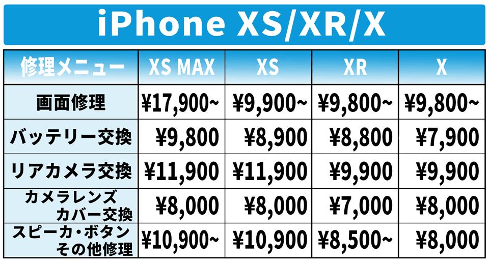 iPhoneXSMAX iPhoneXS iPhoneXR iPhoneX 修理 価格表